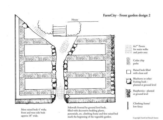 Farmcity Sample yard Plan 1