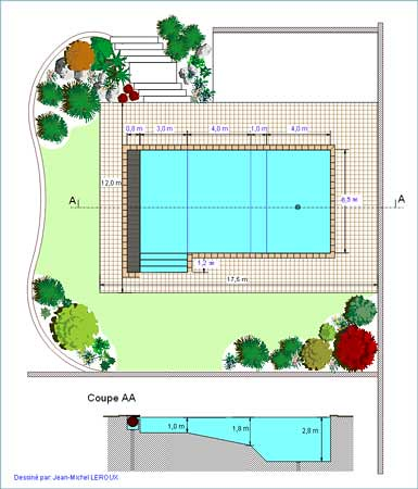Dise a tu piscina con project pool design for Plano alberca