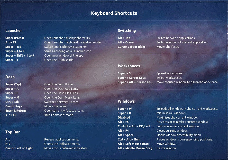 Ubuntu 12 04 Apps and Unity Shortcuts - NoobsLab   Tips for Linux