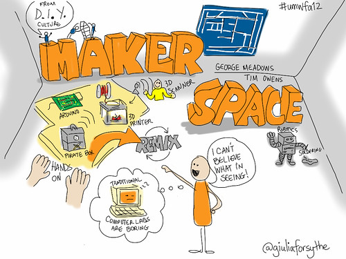 #umwfa12 @timmmyboy talking maker spaces
