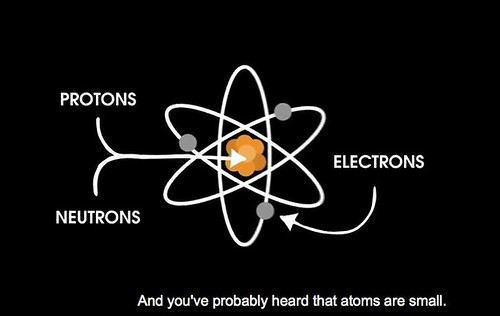 atoms first 3rd edition pdf