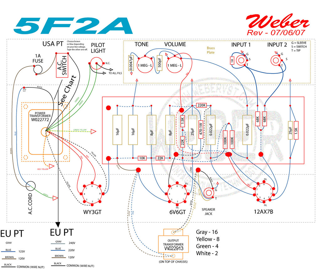 Wiring Diagrams Together With Fender Telecaster Wiring Diagram On