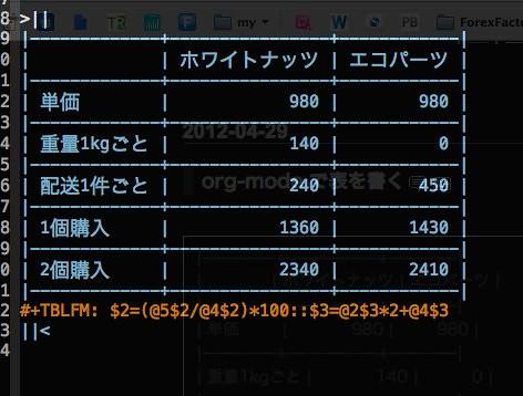 org-mode 表を作る