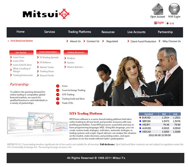 Mitsui FX Website After