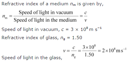 NCERT Solutions For Class 10th Science Chapter 10 Light Reflection And Refraction