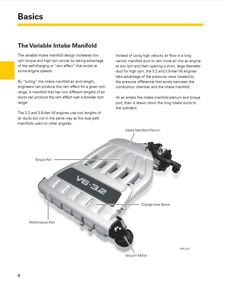 variable intake manifold function
