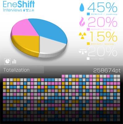エネルギー問題が楽しみながら分かる「エネシフゲーム」製作プロジェクト_04