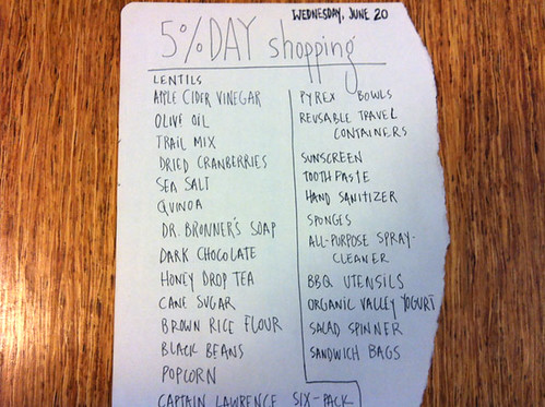 Stone Barns Grocery List
