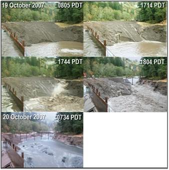 Marmot圍堰沖毀後即時影像(資料來源:www.marmotdam.com)