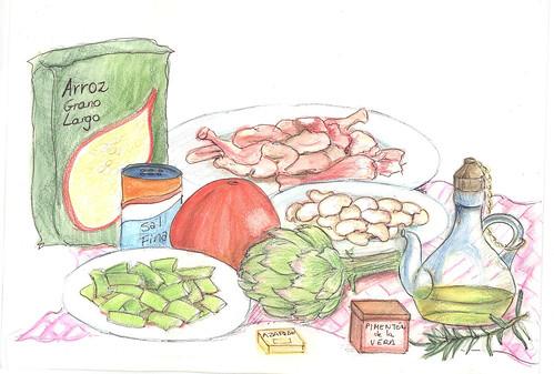 ingredientes de la paella valenciana