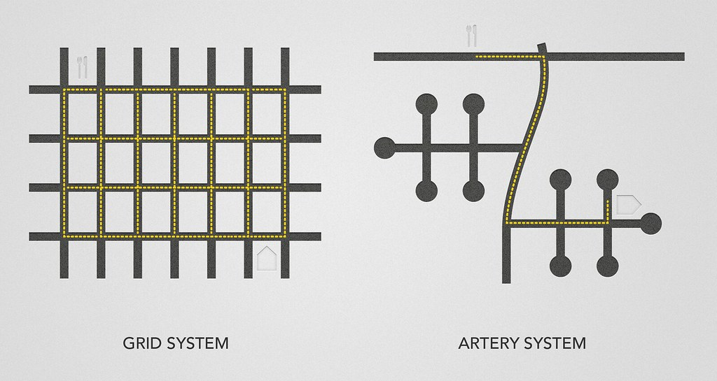 Grid and Artery Systems