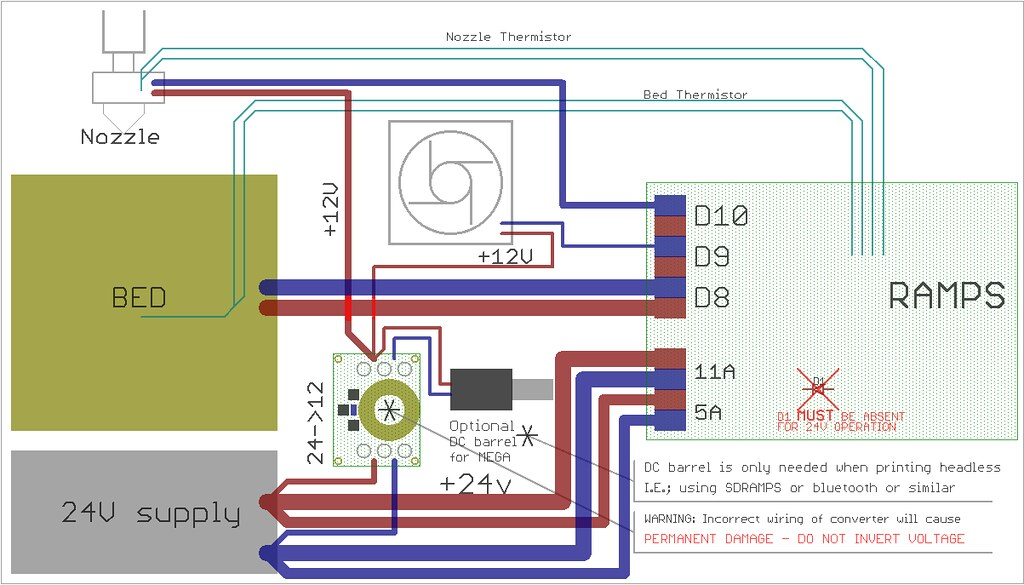 Funky Ramps 1 4 Wiring Diagram 24v Adornment - Electrical and Wiring ...