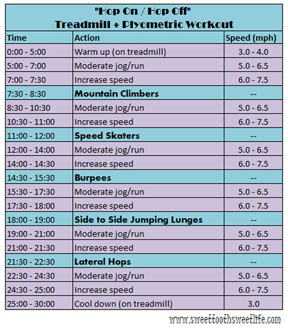 hop-on-hop-off-treadmill-plyometric-workout_thumb