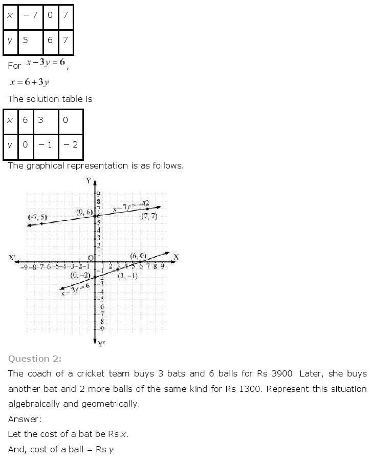 Ch 3 Pair of Linear Equations in Two Variables: Maths Class