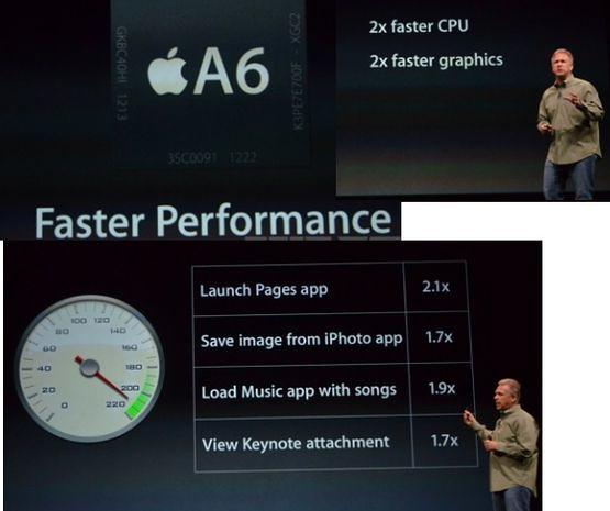 Улучшенное быстродействие процессора iPhone A6
