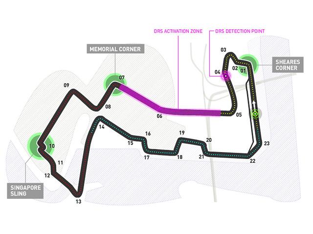 Circuito Wipeout Marina D Or : Gran premio de singapur f análisis página