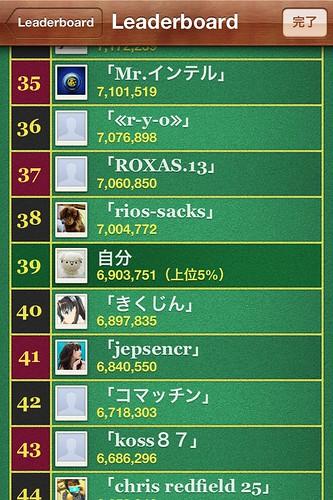 MikuFlick02 総合ハイスコア ランキング 39位