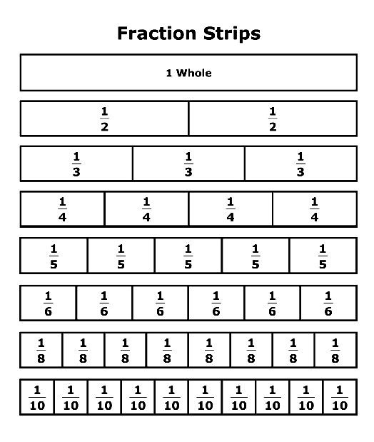 Fraction Strips | Flickr - Photo Sharing!