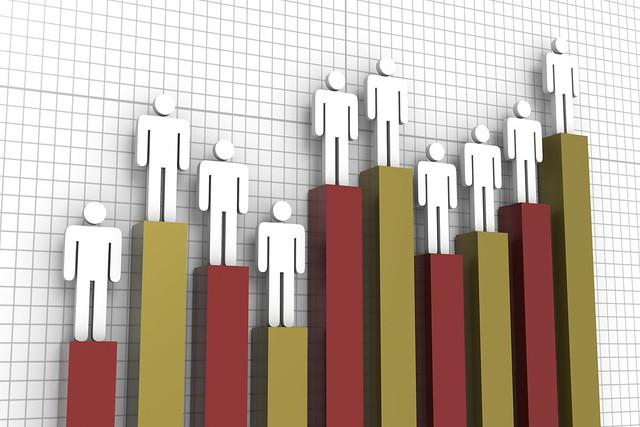 3D Employment Graph