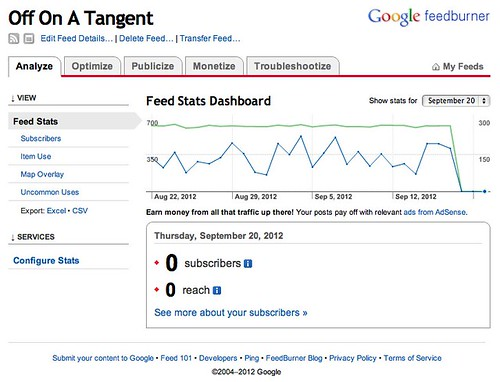 Feedburner : Analyze :: Feed Stats Dashboard by stevegarfield