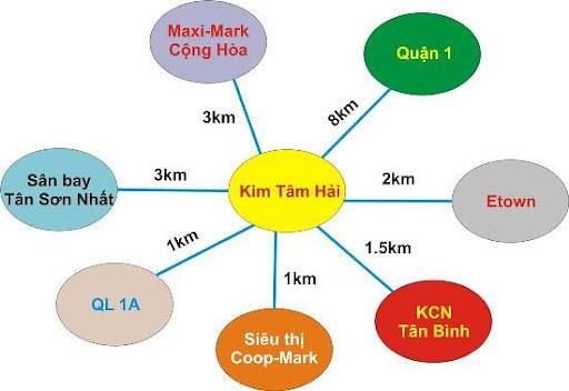 Căn hộ 27 Trường Chinh, Chung cư Tân Bình giá 910tr/ căn