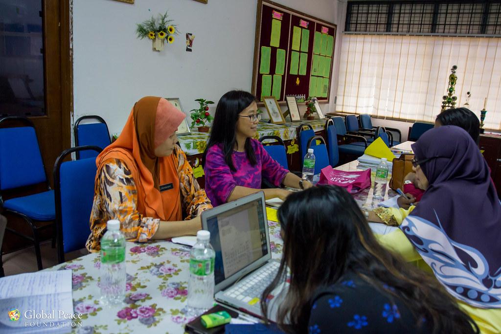 Character Creativity Education - SMK Putrijaya PLC Week