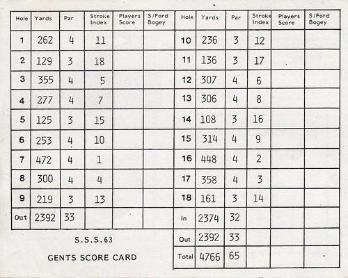 Balmoral Golf Course Score Card c.1994