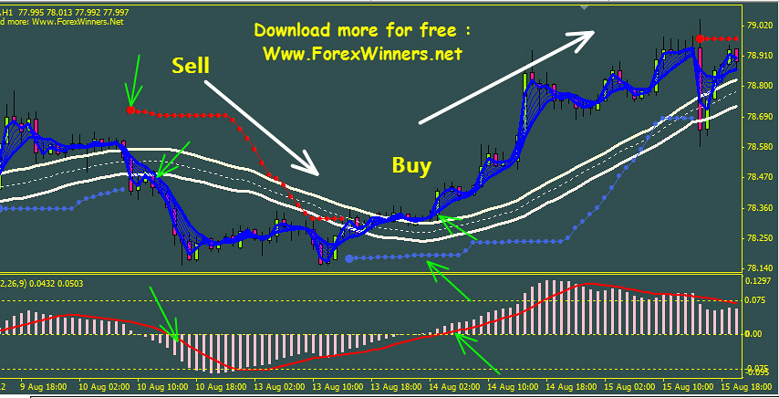Forex tpl file - Forex Tpl File  Supply and Demand Forex Trading