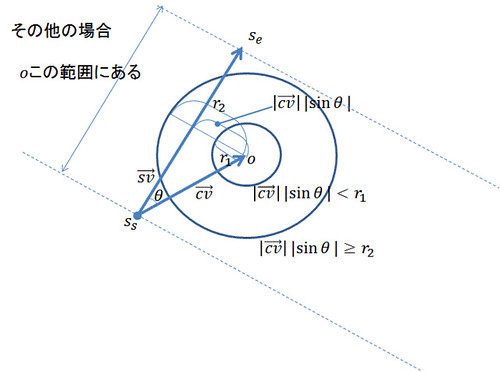 intersectSC3