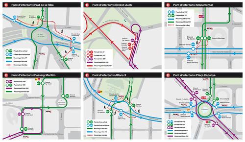 Punts d'intercanvi de les cinc primeres línies de la nova xarxa de bus