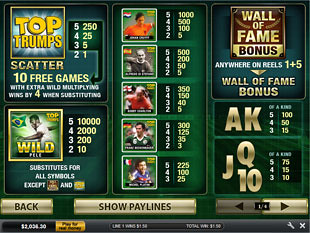 Top Trumps Football Legends Slots Payout