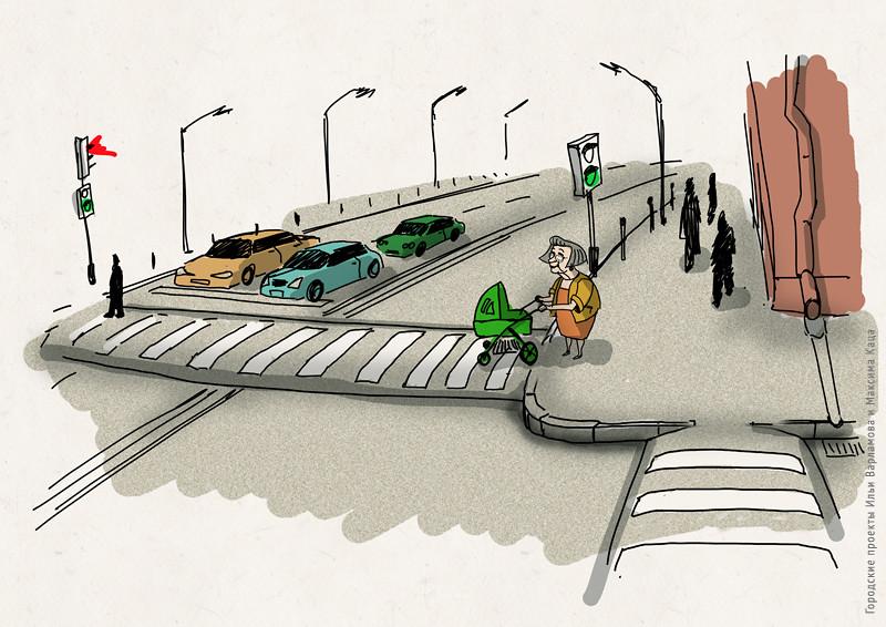 Удобство улиц, парков и площадей