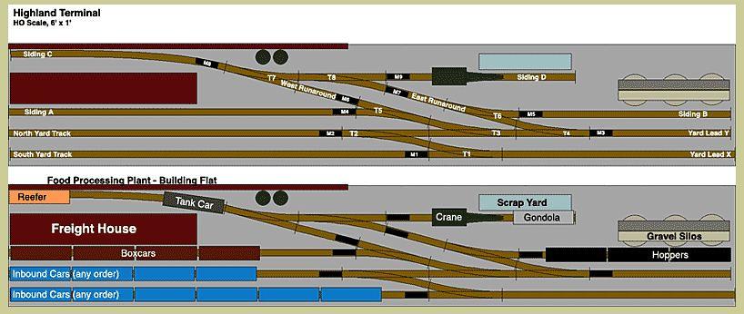 Ho modular track plans 00
