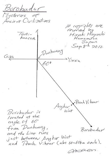 古代文明をつなぐ謎の点と線(シギリヤ&ボロブドゥール)Mysteries of Sigiriya