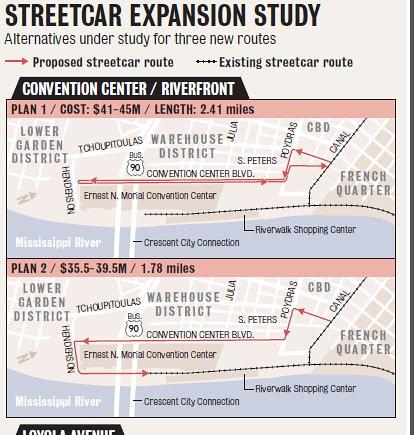 convention ctr streetcar