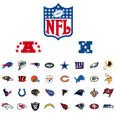 nfl-teams
