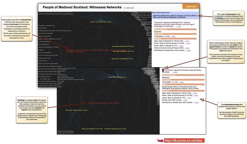 PomsLabs - Witnesses Networks