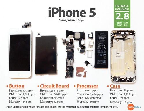 iphone5_hscheman