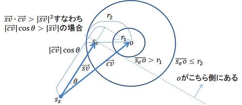 intersectSC2