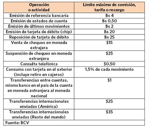 Banco nacional de credito planilla de apertura de cuenta for Banco de venezuela solicitud de chequera