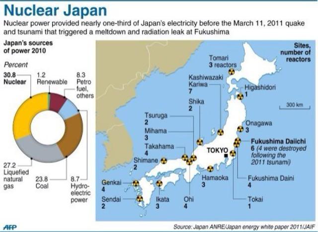 Nuclear japan2