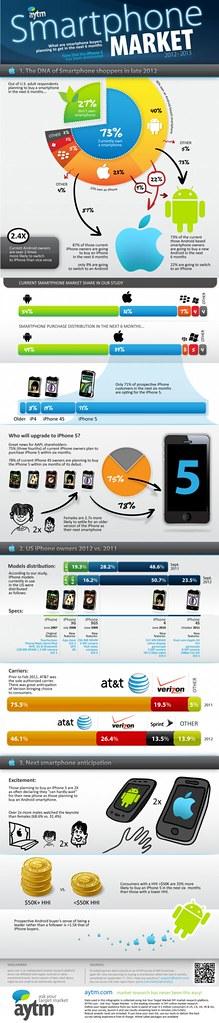 Smartphone_Market_featured_image1-620x2896