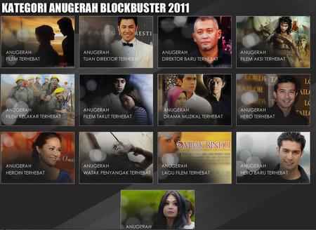 anugerah blockbuster