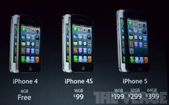 Бесплатно iPhone 4