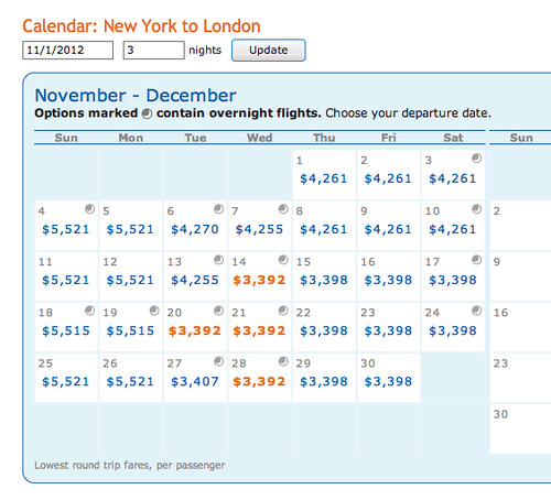 American Airlines Business Class Fares to London