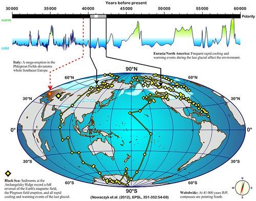 L'inversione del campo magnetico di 41.000 anni fa