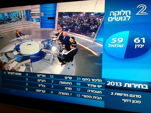 Israeli Channel 2 TV news reports elections results
