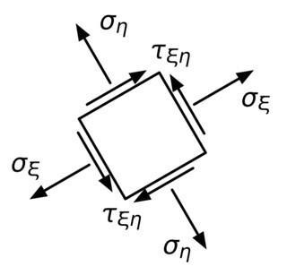 Stresses in ξη coordinate system