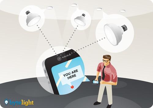 Светодиодные лампы и смартфоны - будущее розничной торговли?