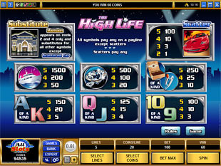 The High Life Slots Payout